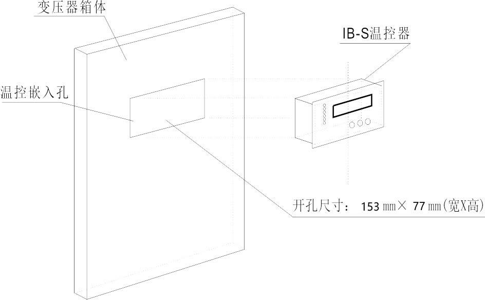 IB型号干式变压器温控器