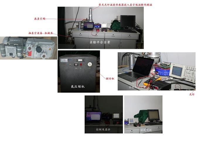 实验设备荧光光纤测温